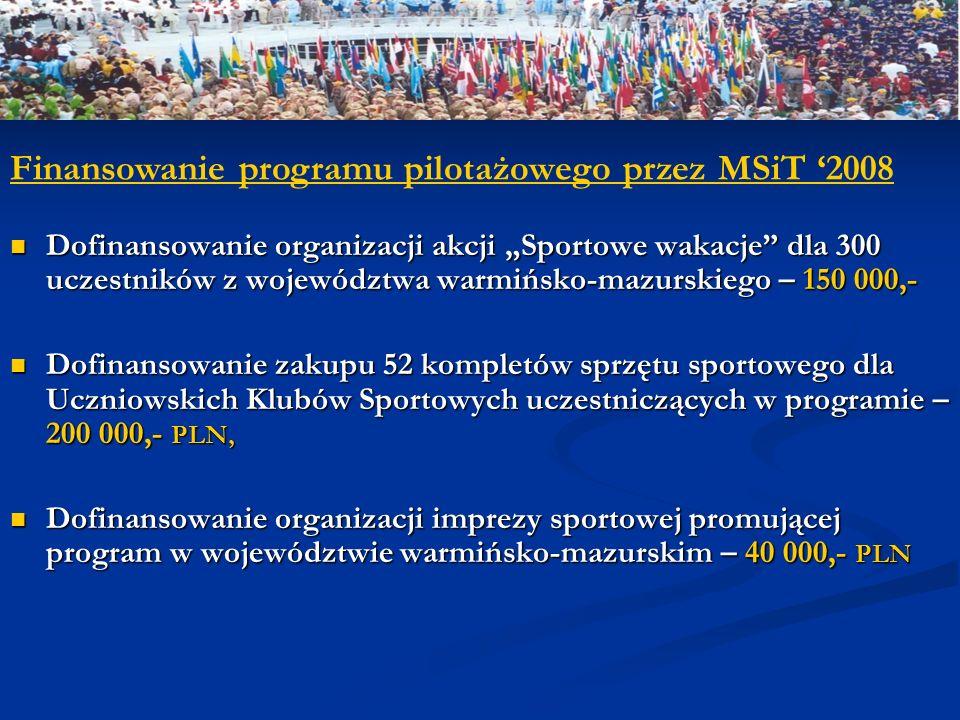 Dofinansowanie organizacji akcji Sportowe wakacje dla 300 uczestników z województwa warmińsko-mazurskiego – 150 000,- Dofinansowanie organizacji akcji