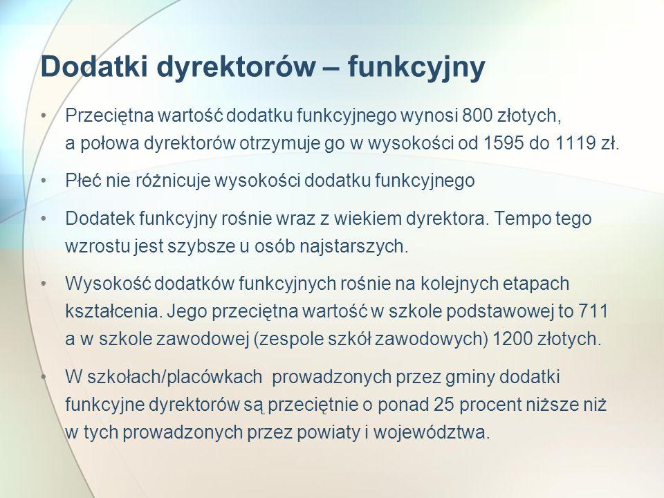 Dodatki dyrektorów – funkcyjny Przeciętna wartość dodatku funkcyjnego wynosi 800 złotych, a połowa dyrektorów otrzymuje go w wysokości od 1595 do 1119 zł.