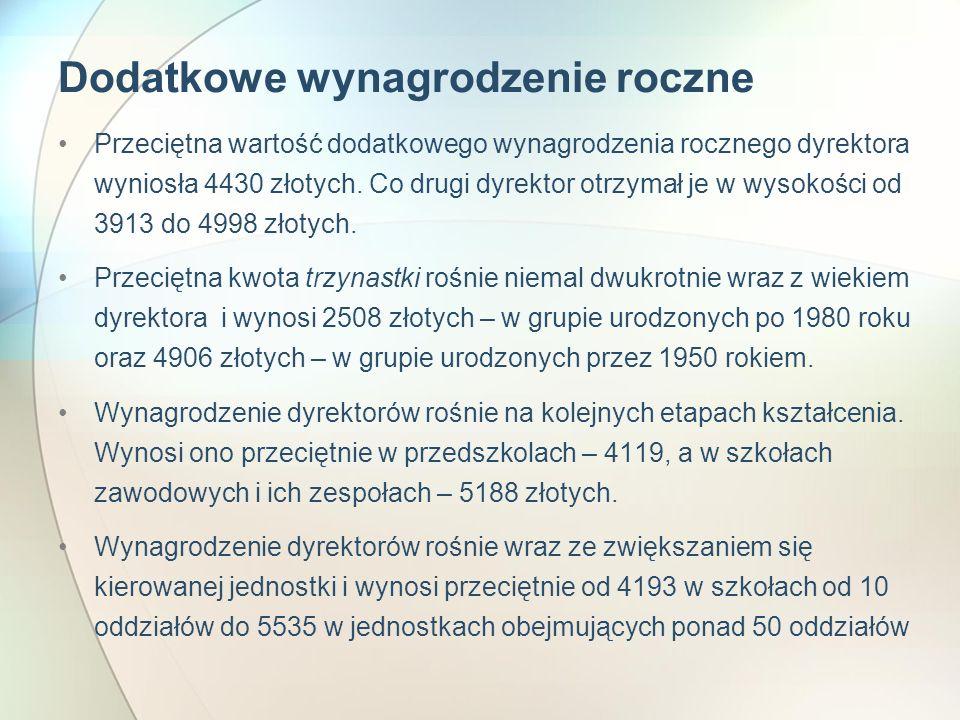 Dodatkowe wynagrodzenie roczne Przeciętna wartość dodatkowego wynagrodzenia rocznego dyrektora wyniosła 4430 złotych.