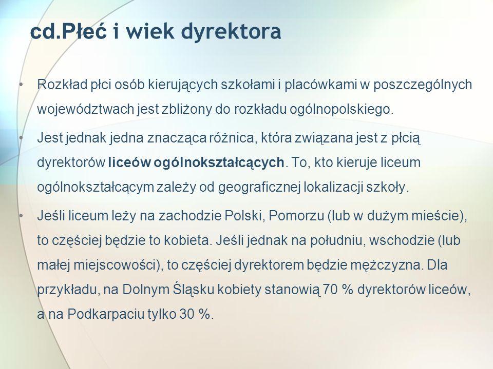 Rozkład płci osób kierujących szkołami i placówkami w poszczególnych województwach jest zbliżony do rozkładu ogólnopolskiego.
