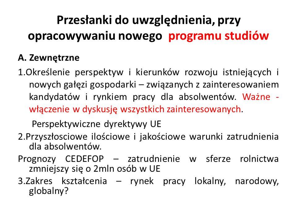 Przesłanki do uwzględnienia, przy opracowywaniu nowego programu studiów A. Zewnętrzne 1.Określenie perspektyw i kierunków rozwoju istniejących i nowyc
