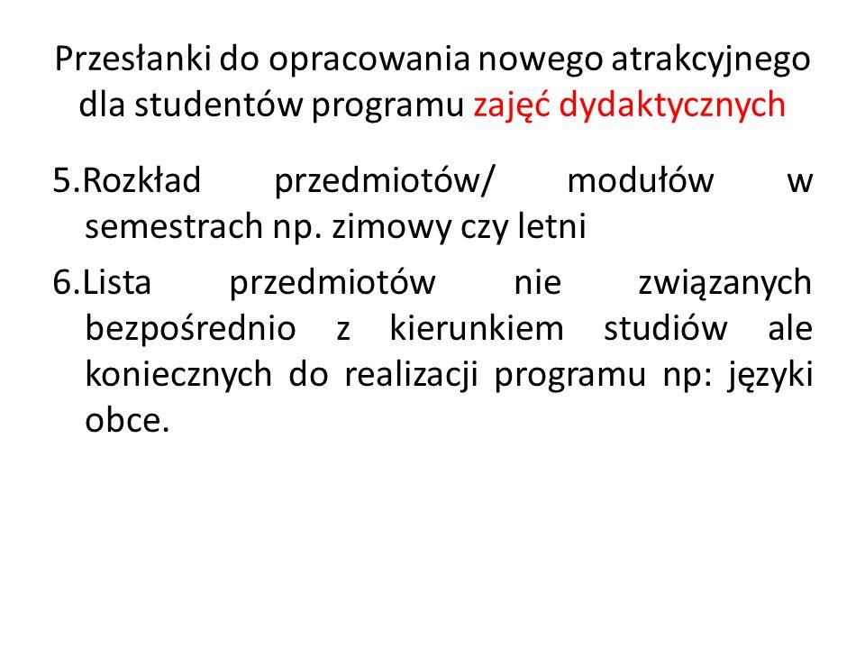 Przesłanki do opracowania nowego atrakcyjnego dla studentów programu zajęć dydaktycznych 5.Rozkład przedmiotów/ modułów w semestrach np. zimowy czy le