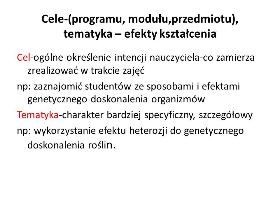 Cele-(programu, modułu,przedmiotu), tematyka – efekty kształcenia Cel-ogólne określenie intencji nauczyciela-co zamierza zrealizować w trakcie zajęć n