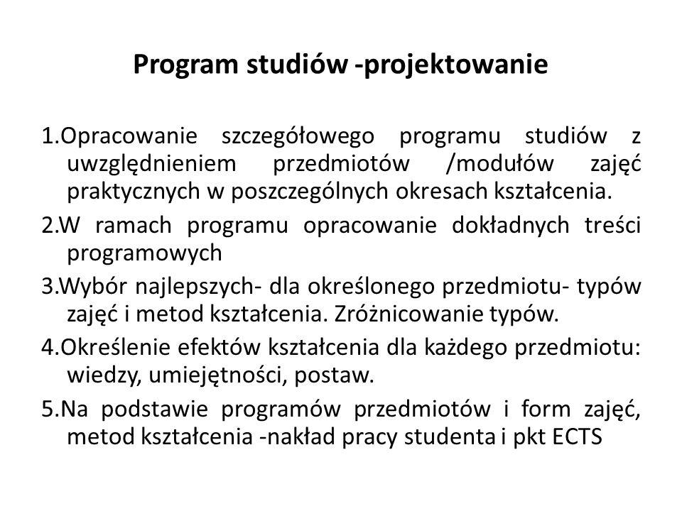 Program studiów -projektowanie 1.Opracowanie szczegółowego programu studiów z uwzględnieniem przedmiotów /modułów zajęć praktycznych w poszczególnych