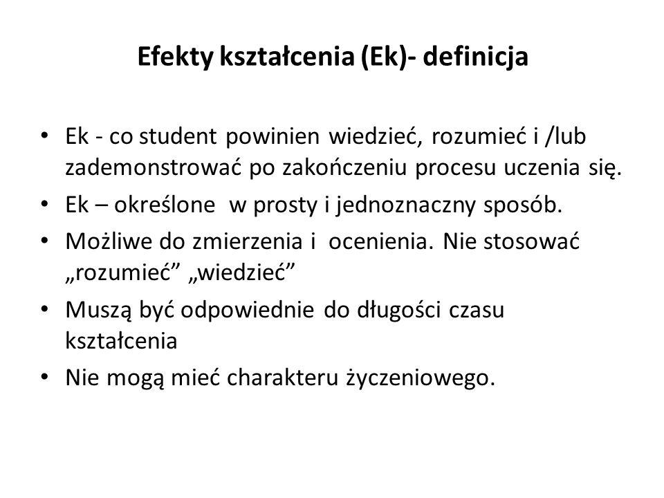 Efekty kształcenia (Ek)- definicja Ek - co student powinien wiedzieć, rozumieć i /lub zademonstrować po zakończeniu procesu uczenia się. Ek – określon