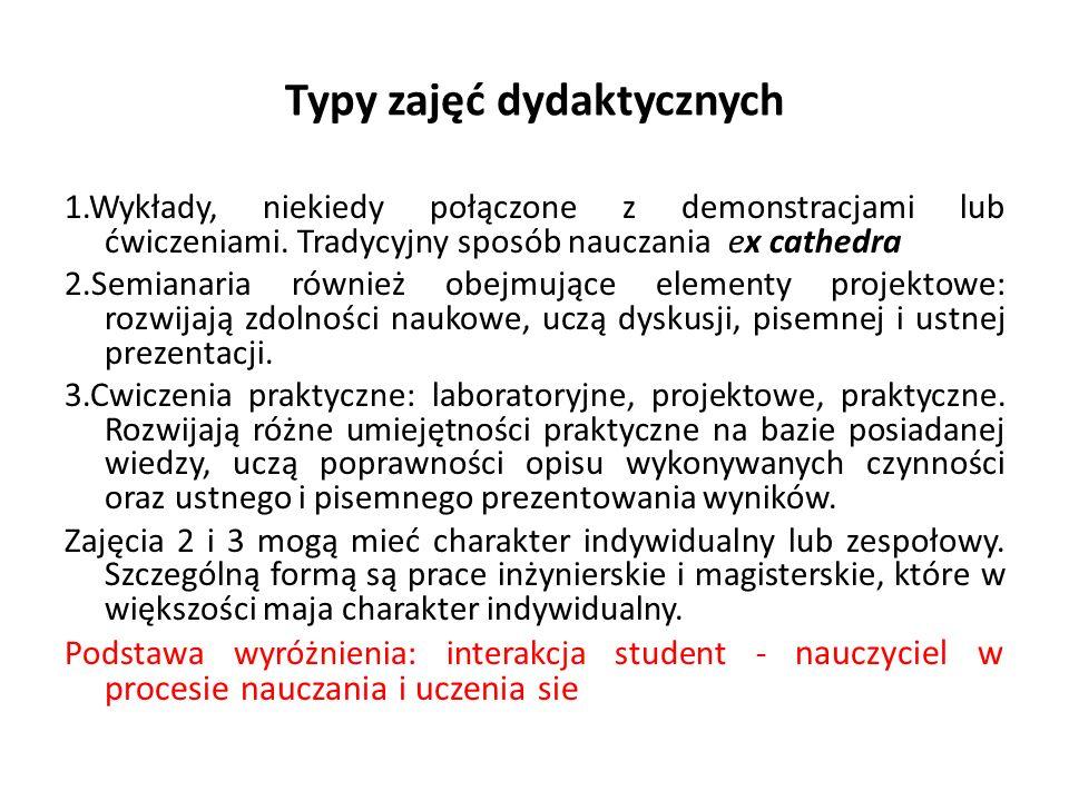 Typy zajęć dydaktycznych 1.Wykłady, niekiedy połączone z demonstracjami lub ćwiczeniami. Tradycyjny sposób nauczania ex cathedra 2.Semianaria również
