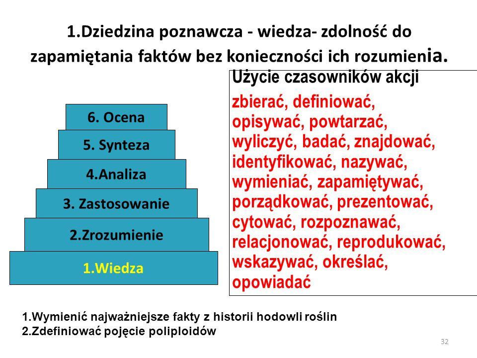 32 1.Dziedzina poznawcza - wiedza- zdolność do zapamiętania faktów bez konieczności ich rozumien ia. Użycie czasowników akcji zbierać, definiować, opi