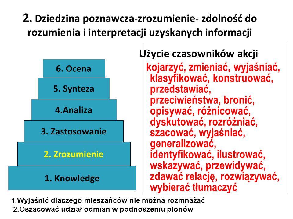 2. Dziedzina poznawcza-zrozumienie- zdolność do rozumienia i interpretacji uzyskanych informacji Użycie czasowników akcji kojarzyć, zmieniać, wyjaśnia