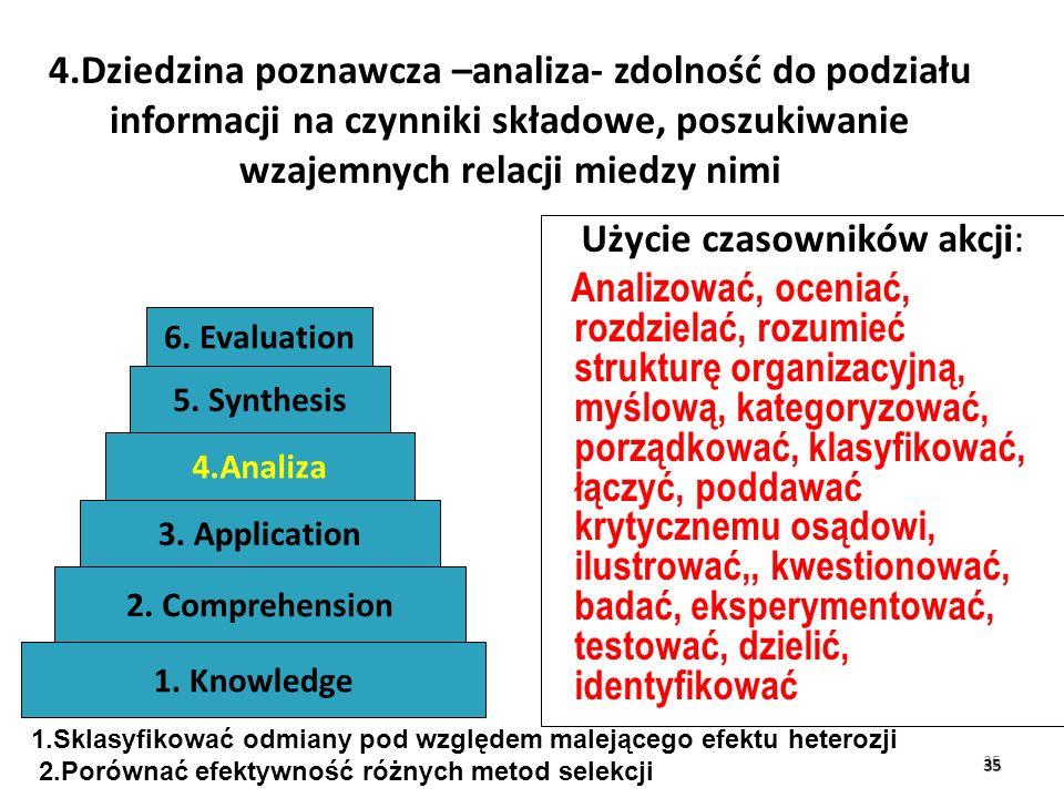 35 35 4.Dziedzina poznawcza –analiza- zdolność do podziału informacji na czynniki składowe, poszukiwanie wzajemnych relacji miedzy nimi Użycie czasown