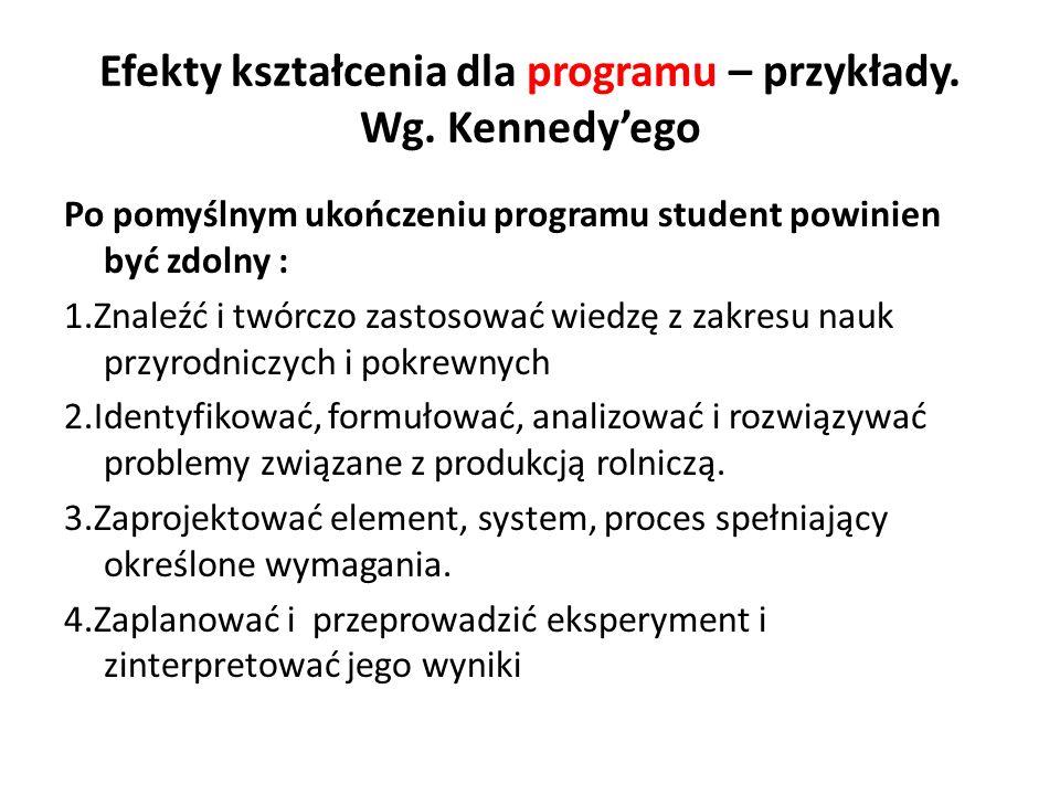 Efekty kształcenia dla programu – przykłady. Wg. Kennedyego Po pomyślnym ukończeniu programu student powinien być zdolny : 1.Znaleźć i twórczo zastoso