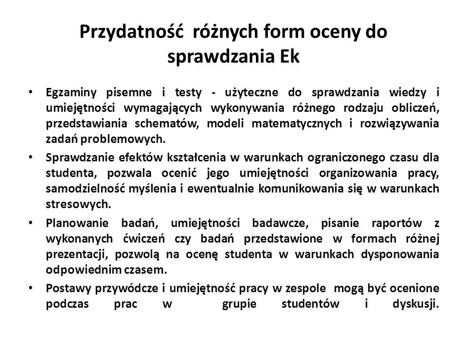 Przydatność różnych form oceny do sprawdzania Ek Egzaminy pisemne i testy - użyteczne do sprawdzania wiedzy i umiejętności wymagających wykonywania ró