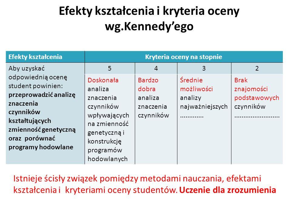 Efekty kształcenia i kryteria oceny wg.Kennedyego Efekty kształceniaKryteria oceny na stopnie Aby uzyskać odpowiednią ocenę student powinien: przeprow