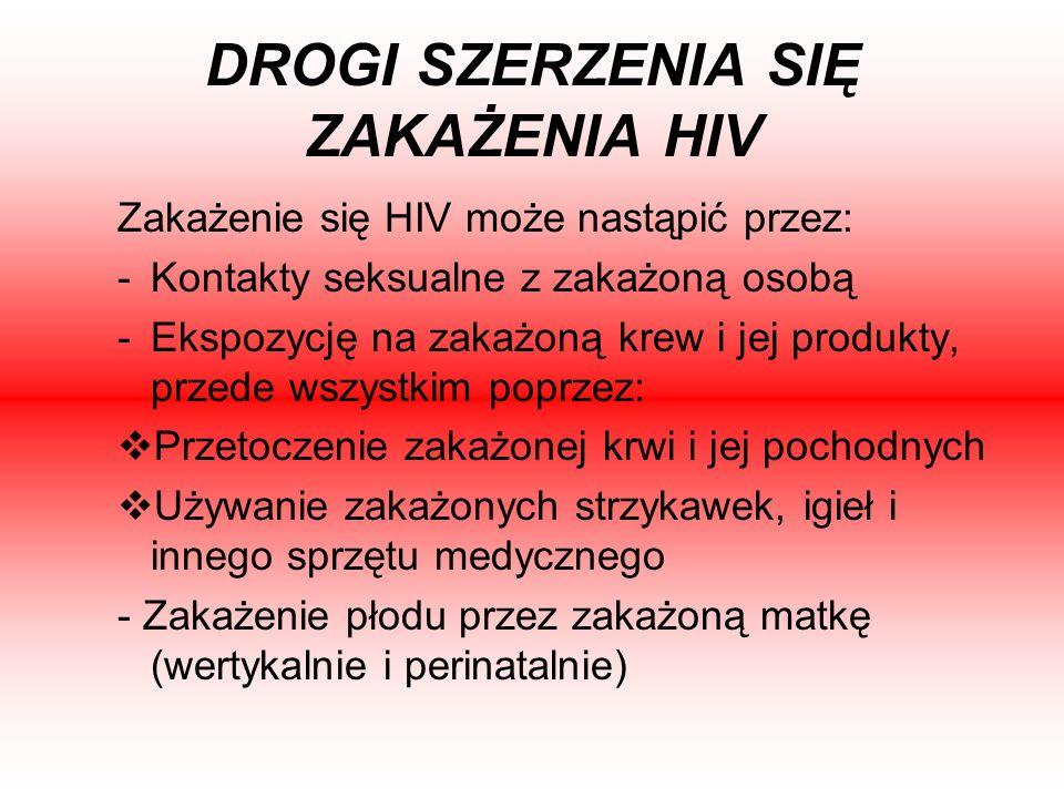 DROGI SZERZENIA SIĘ ZAKAŻENIA HIV Zakażenie się HIV może nastąpić przez: -Kontakty seksualne z zakażoną osobą -Ekspozycję na zakażoną krew i jej produ