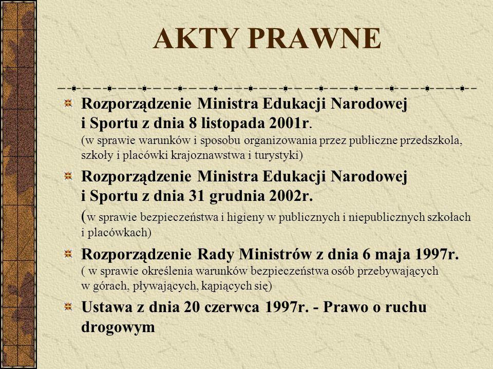 AKTY PRAWNE Rozporządzenie Ministra Edukacji Narodowej i Sportu z dnia 8 listopada 2001r. (w sprawie warunków i sposobu organizowania przez publiczne