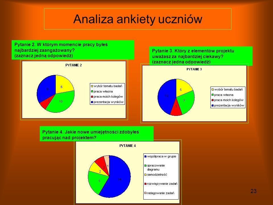 22 Analiza ankiety uczniów