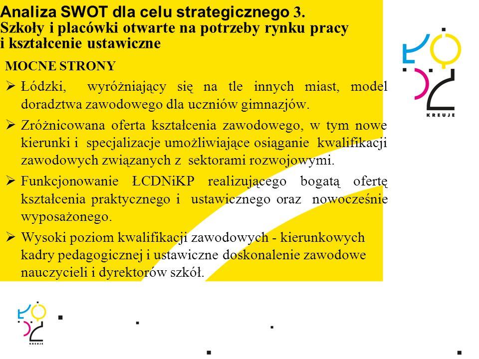 Analiza SWOT dla celu strategicznego 3. Szkoły i placówki otwarte na potrzeby rynku pracy i kształcenie ustawiczne MOCNE STRONY Łódzki, wyróżniający s