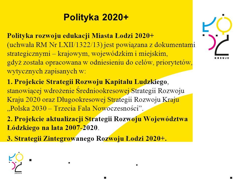Polityka 2020+ Polityka rozwoju edukacji Miasta Łodzi 2020+ (uchwała RM Nr LXII/1322/13) jest powiązana z dokumentami strategicznymi – krajowym, wojew