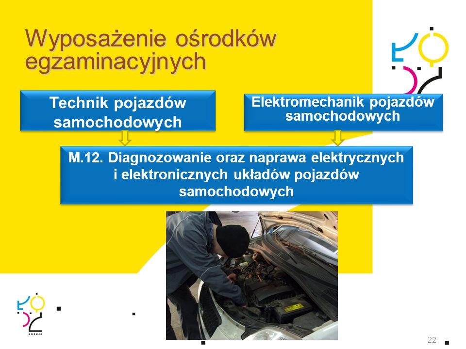 Wyposażenie ośrodków egzaminacyjnych Elektromechanik pojazdów samochodowych M.12. Diagnozowanie oraz naprawa elektrycznych i elektronicznych układów p