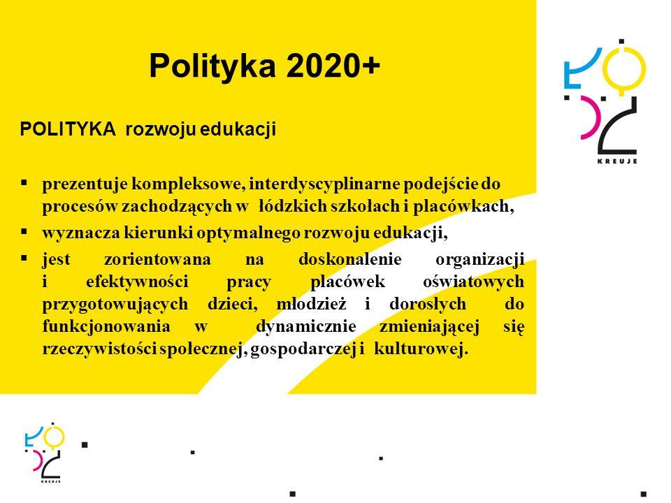 Polityka 2020+ Koncepcja POLITYKI koncentruje się na sprzyjaniu rozwojowi oświaty, w sześciu obszarach: - dostępność edukacji, wychowania i opieki, - poziom kształcenia, - otwarcie na potrzeby rynku pracy i kształcenie ustawiczne, - dobre warunki i nowoczesne wyposażenie, - kreowanie społeczeństwa informacyjnego, - efektywne zarządzanie.