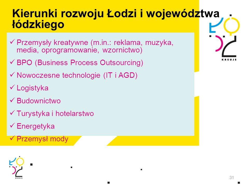 Kierunki rozwoju Łodzi i województwa łódzkiego Przemysły kreatywne (m.in.: reklama, muzyka, media, oprogramowanie, wzornictwo) BPO (Business Process O