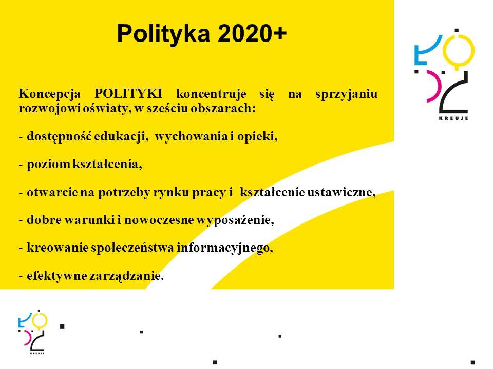 Polityka 2020+ Koncepcja POLITYKI koncentruje się na sprzyjaniu rozwojowi oświaty, w sześciu obszarach: - dostępność edukacji, wychowania i opieki, -