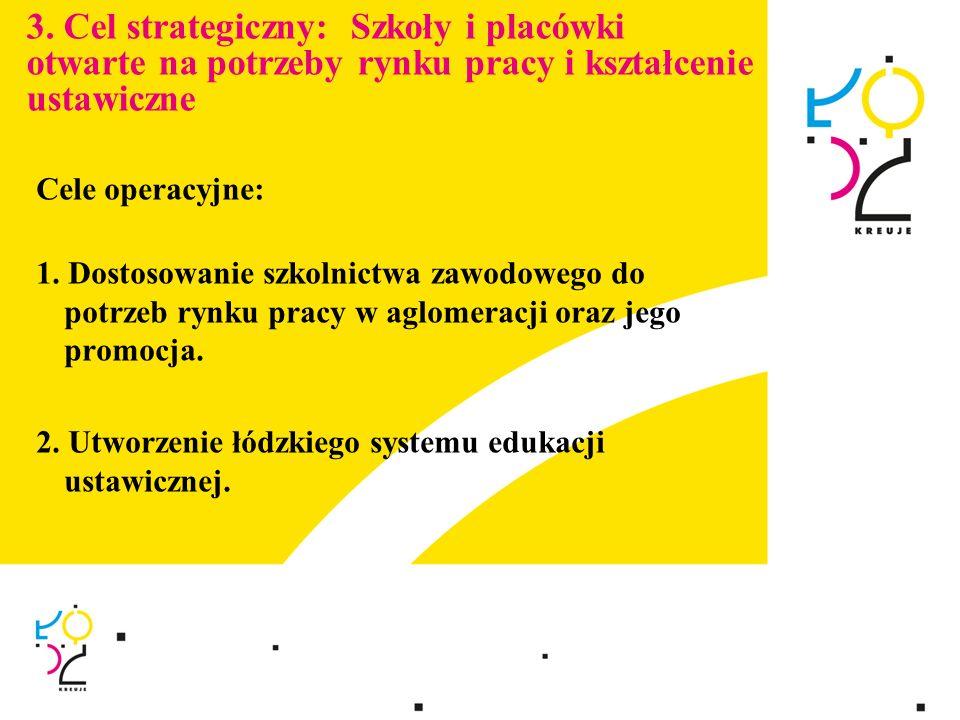 3. Cel strategiczny: Szkoły i placówki otwarte na potrzeby rynku pracy i kształcenie ustawiczne Cele operacyjne: 1. Dostosowanie szkolnictwa zawodoweg