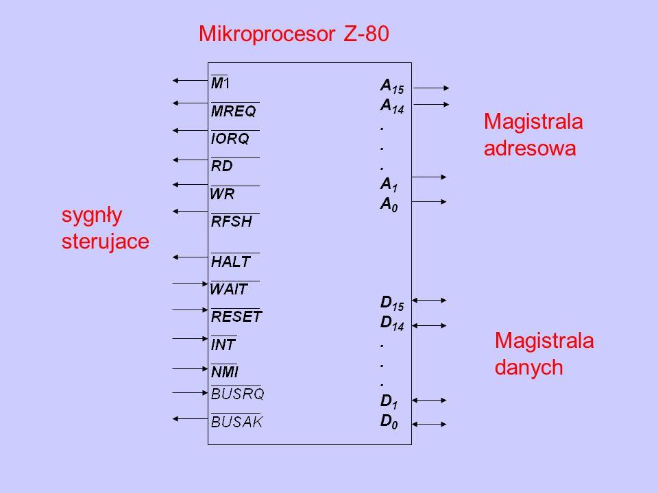 ALE PSEN P 2 P 1 P 0 Mikrokontroler 8081