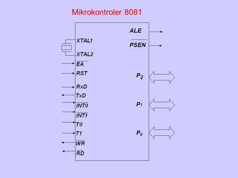 Schemat mikrokontrolera