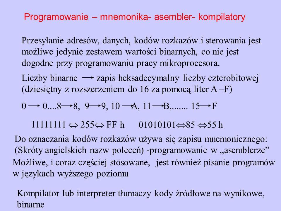 Rejestry mikroprocesora