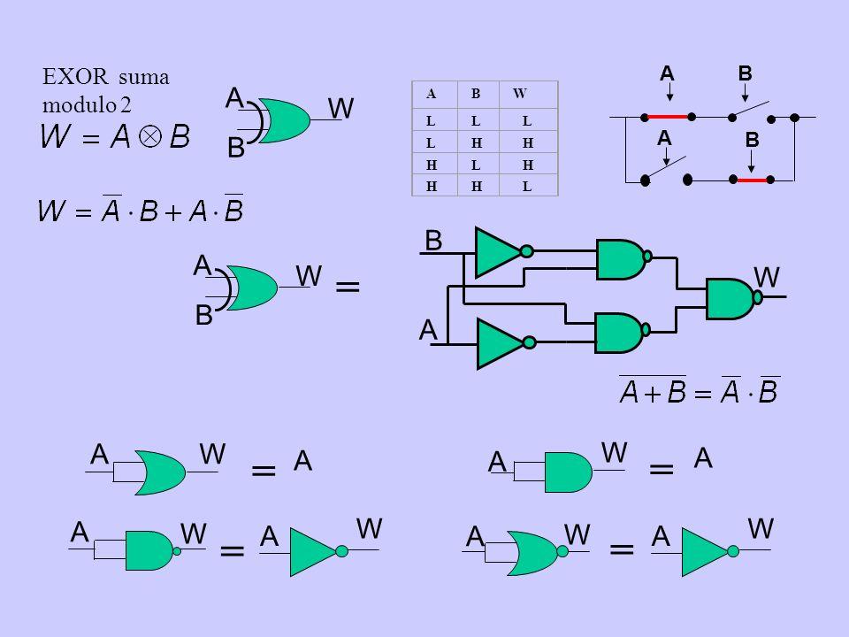 EXOR suma modulo 2 W B A A W W A = A W W A = A W = A WA = A W A B W B A = ABW LLL LHH HLH HHL A B A B