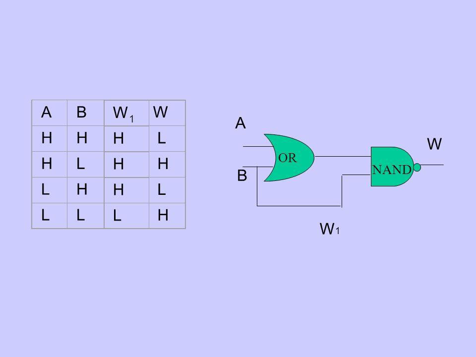 B A W NAND OR AB W HH HL LH LL W1W1 W1W1 H H L H L H H L