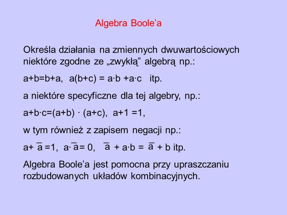 Algebra Boolea Określa działania na zmiennych dwuwartościowych niektóre zgodne ze zwykłą algebrą np.: a+b=b+a, a(b+c) = a·b +a·c itp. a niektóre specy