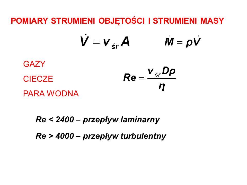 POMIARY STRUMIENI OBJĘTOŚCI I STRUMIENI MASY GAZY CIECZE PARA WODNA Re < 2400 – przepływ laminarny Re > 4000 – przepływ turbulentny