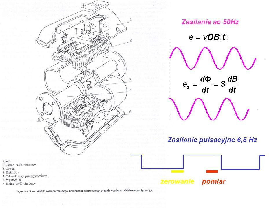Zasilanie ac 50Hz Zasilanie pulsacyjne 6,5 Hz zerowanie pomiar