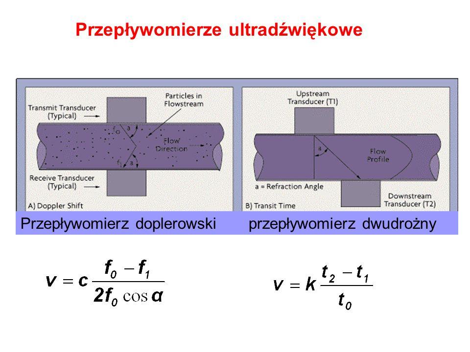 Przepływomierz doplerowski przepływomierz dwudrożny Przepływomierze ultradźwiękowe