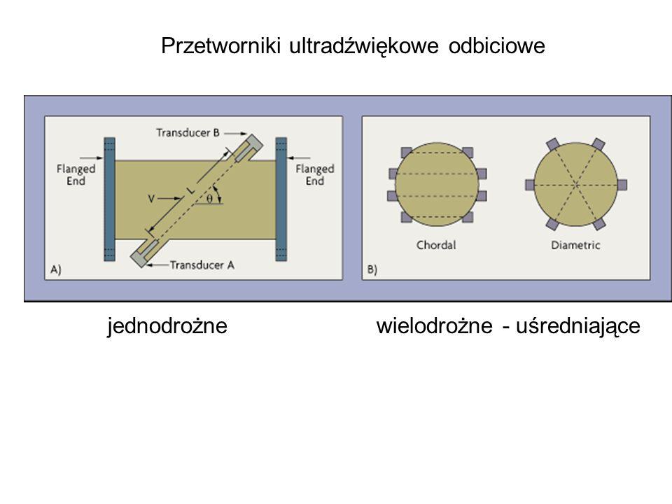 jednodrożnewielodrożne - uśredniające Przetworniki ultradźwiękowe odbiciowe