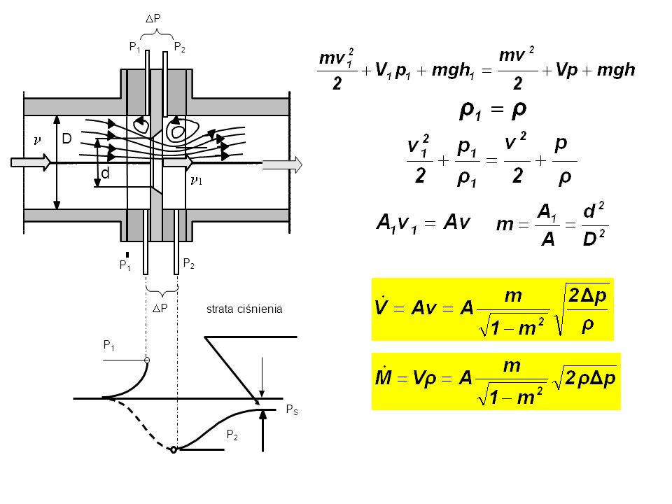 Wszystkie rodzaje zwężek są znormalizowane, co pozwala na ścisłe ustalenie zależności pomiędzy mierzona różnicą ciśnień a strumieniem objętości w postaci: Gdzie zależy od rodzaju zwężki, wartości m, liczby Re, i chropowatości ścianek.