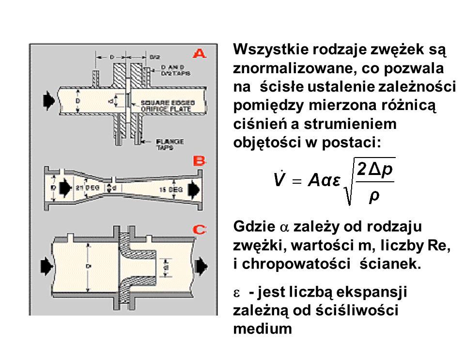Przepływomierz wirowy z pomiarem sił występujących na generatorze wirów