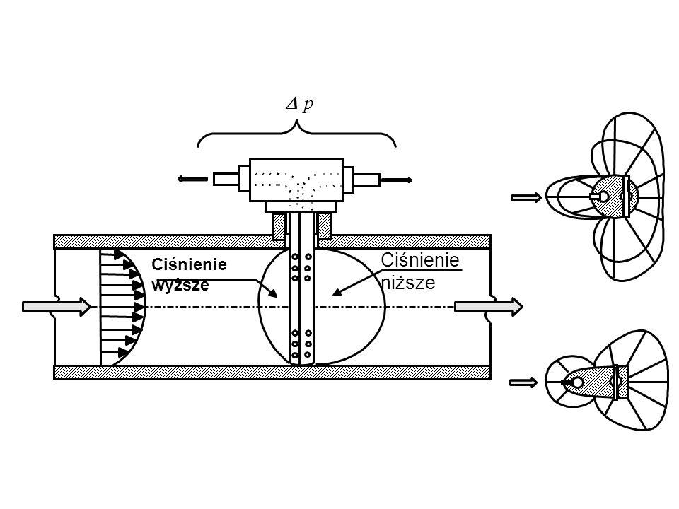 Przepływomierz elektromagnetyczny – zasada działania Minimalna przewodność medium 0,1 – 1 S Liniowość umożliwiająca wzorcowanie jednopunktowe