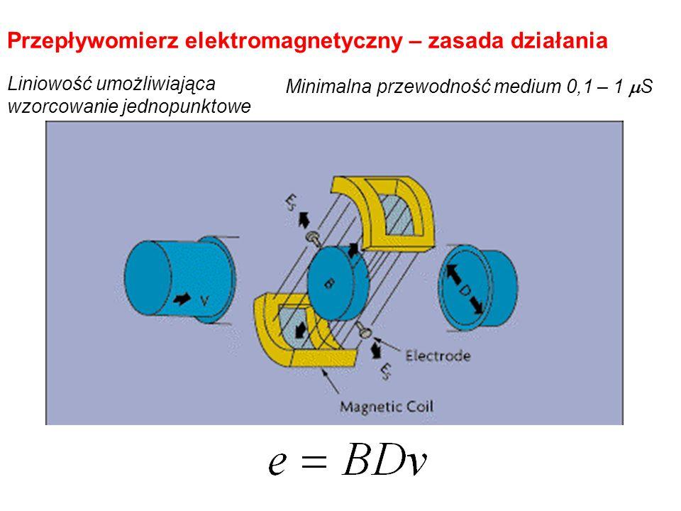 Przepływomierz elektromagnetyczny - konstrukcja