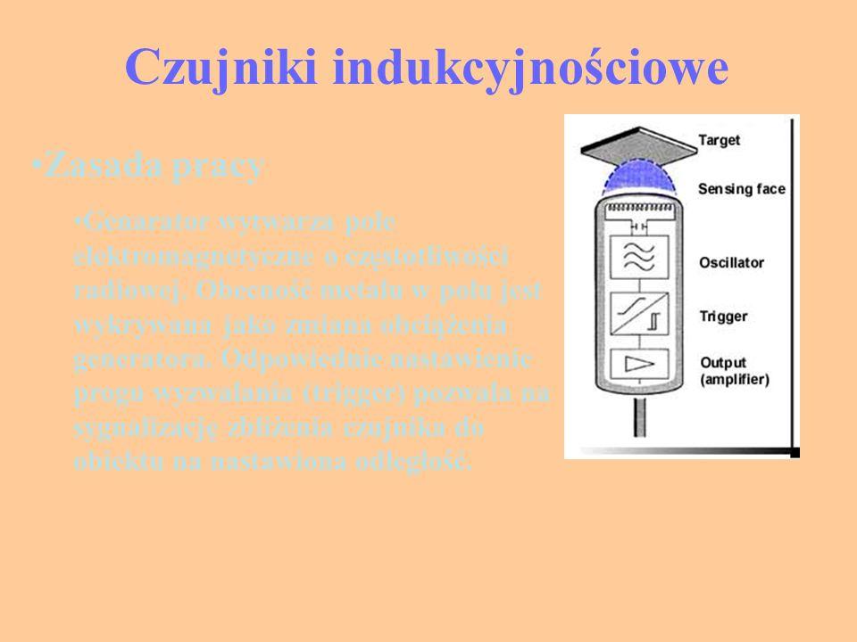 Zasada pracy Genarator wytwarza pole elektromagnetyczne o częstotliwości radiowej. Obecność metalu w polu jest wykrywana jako zmiana obciążenia genera