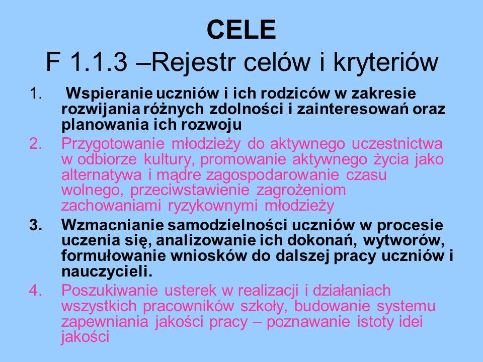 CELE F 1.1.3 –Rejestr celów i kryteriów 1. Wspieranie uczniów i ich rodziców w zakresie rozwijania różnych zdolności i zainteresowań oraz planowania i