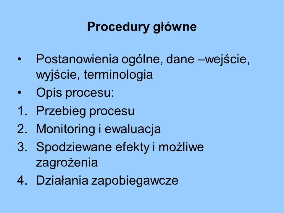 Procedury główne Postanowienia ogólne, dane –wejście, wyjście, terminologia Opis procesu: 1.Przebieg procesu 2.Monitoring i ewaluacja 3.Spodziewane ef