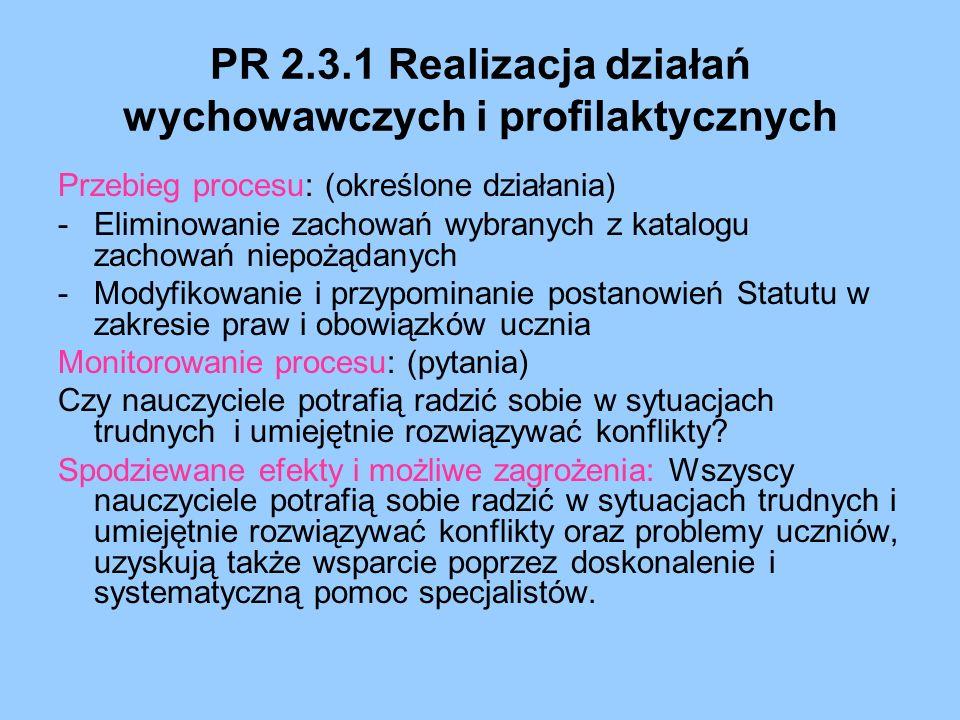 PR 2.3.1 Realizacja działań wychowawczych i profilaktycznych Przebieg procesu: (określone działania) -Eliminowanie zachowań wybranych z katalogu zacho