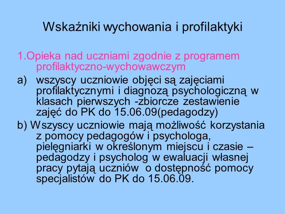 Wskaźniki wychowania i profilaktyki 1.Opieka nad uczniami zgodnie z programem profilaktyczno-wychowawczym a)wszyscy uczniowie objęci są zajęciami prof