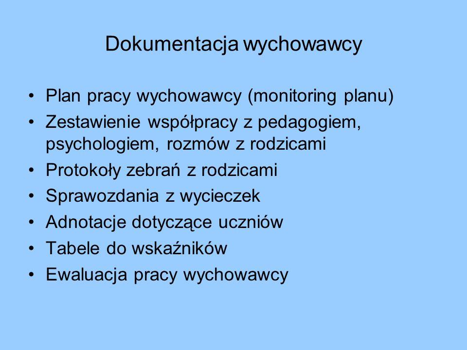 Dokumentacja wychowawcy Plan pracy wychowawcy (monitoring planu) Zestawienie współpracy z pedagogiem, psychologiem, rozmów z rodzicami Protokoły zebra