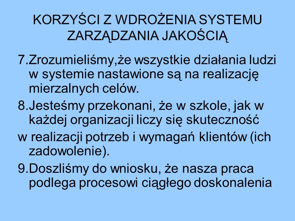 KORZYŚCI Z WDROŻENIA SYSTEMU ZARZĄDZANIA JAKOŚCIĄ 7.Zrozumieliśmy,że wszystkie działania ludzi w systemie nastawione są na realizację mierzalnych celó
