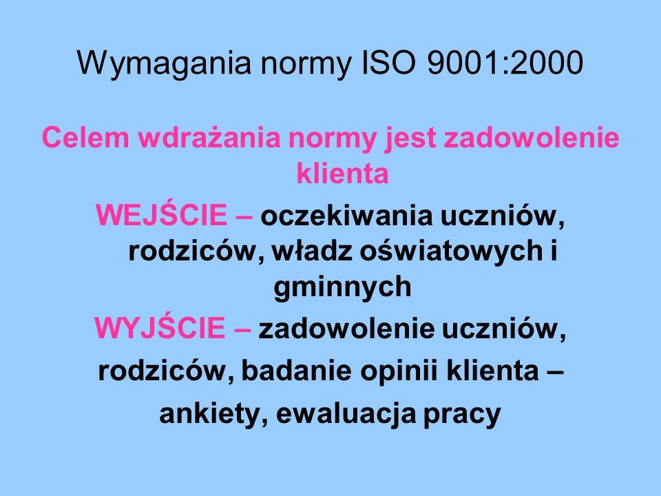 Wymagania normy ISO 9001:2000 Celem wdrażania normy jest zadowolenie klienta WEJŚCIE – oczekiwania uczniów, rodziców, władz oświatowych i gminnych WYJ