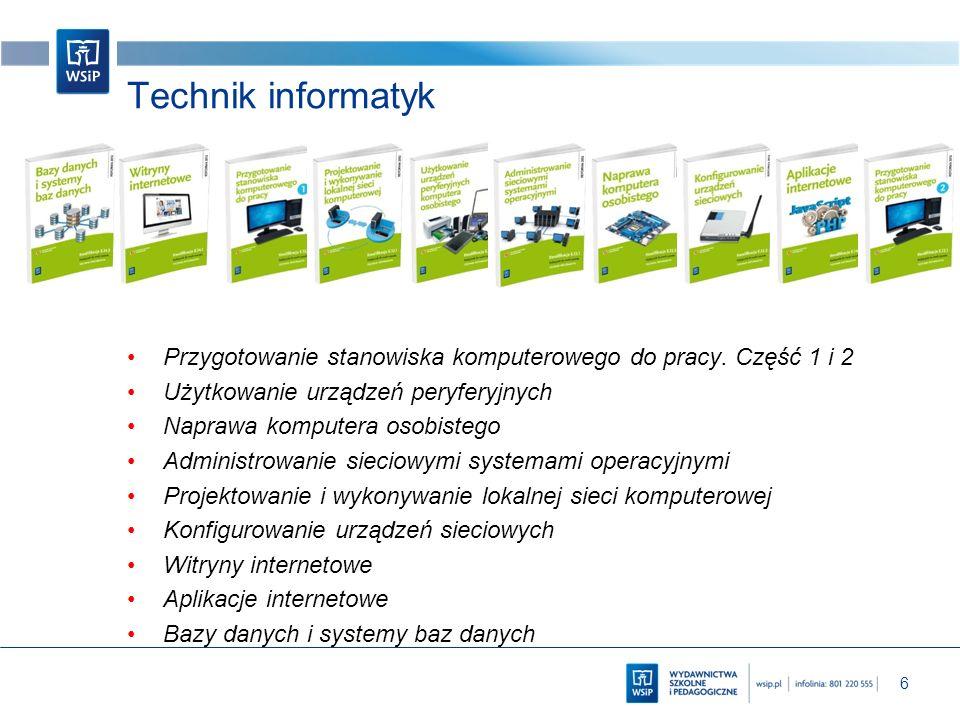 7 Technik ekonomista Funkcjonowanie przedsiębiorstw.