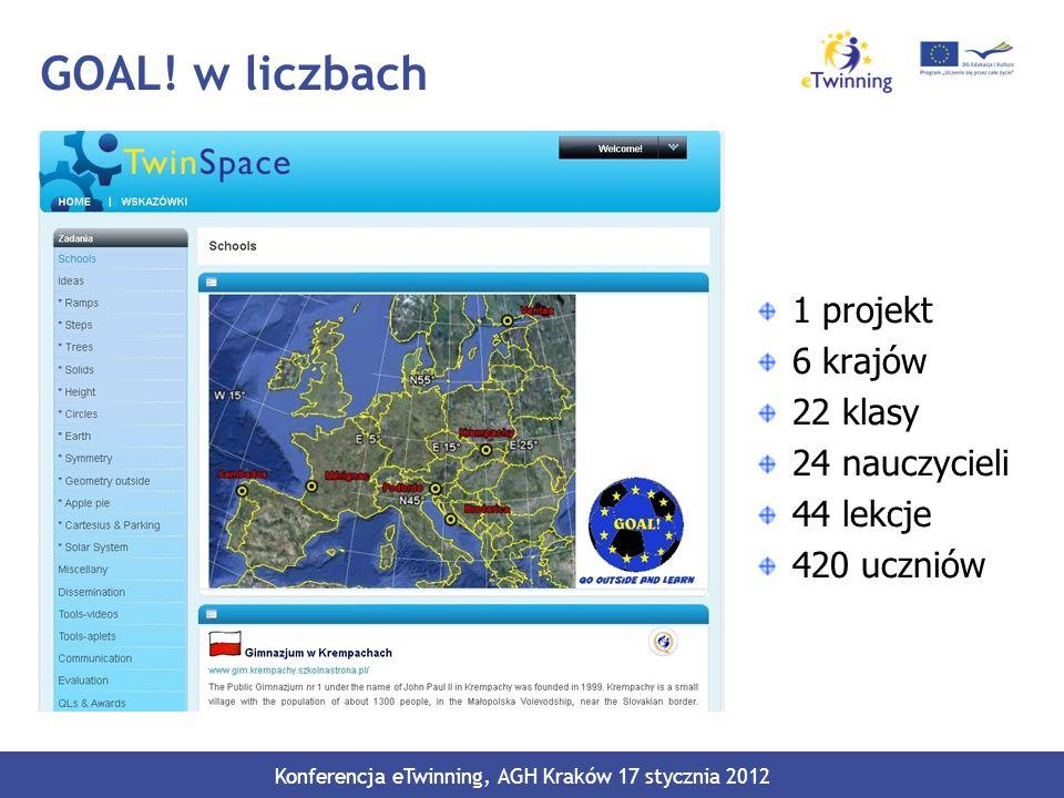 GOAL! w liczbach 1 projekt 6 krajów 22 klasy 24 nauczycieli 44 lekcje 420 uczniów Konferencja eTwinning, AGH Kraków 17 stycznia 2012